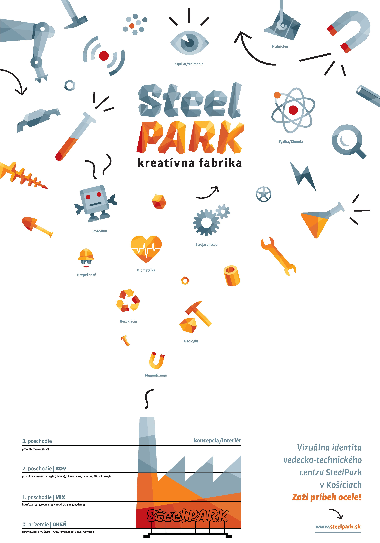 Steel Park / kreatívna fabrika