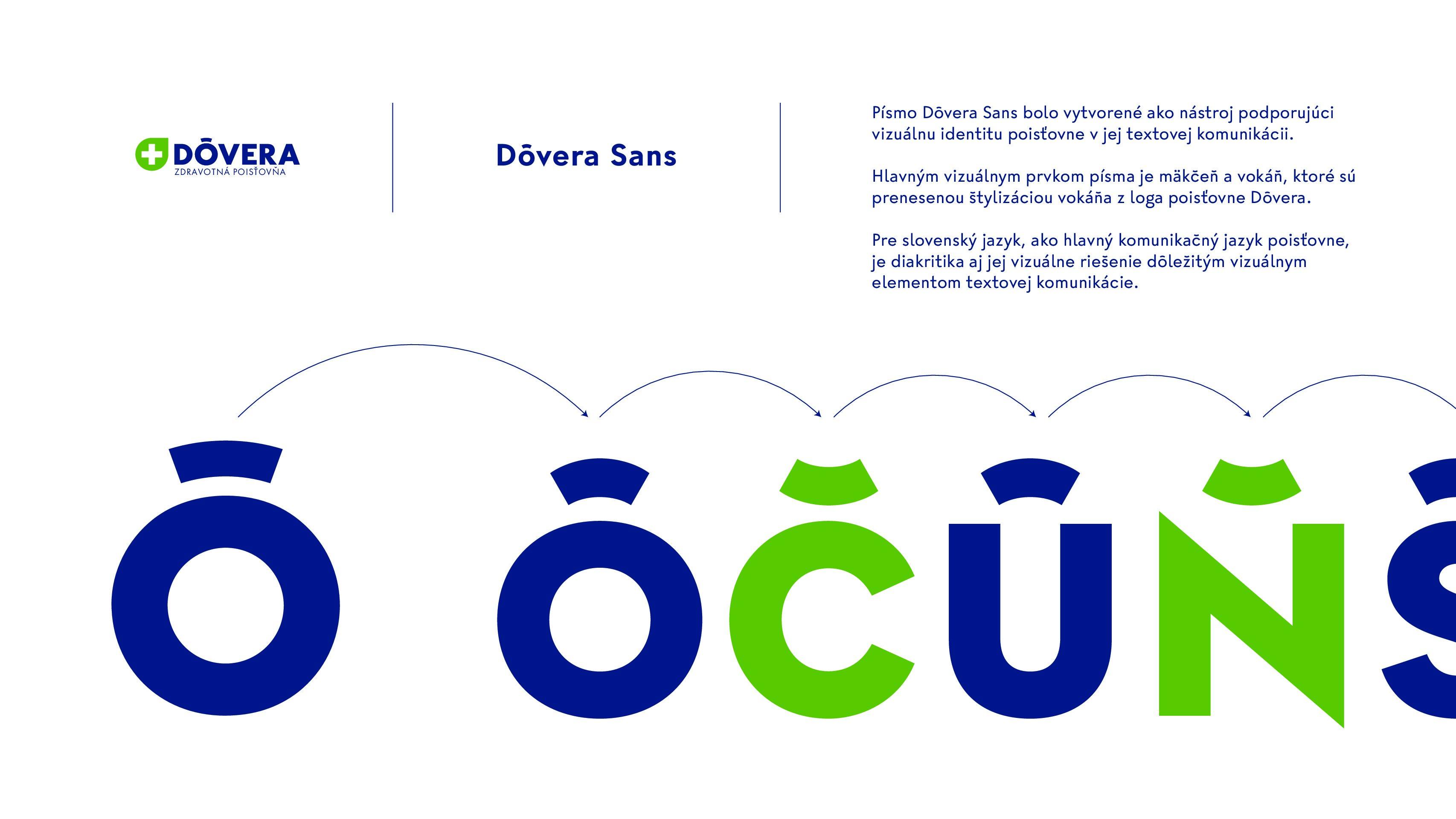 DÔVERA SANS