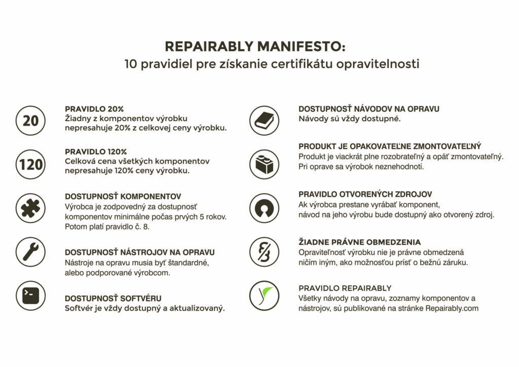 Obr. 4 Repairably Manifest, 10 princípov pre opraviteľné výrobky